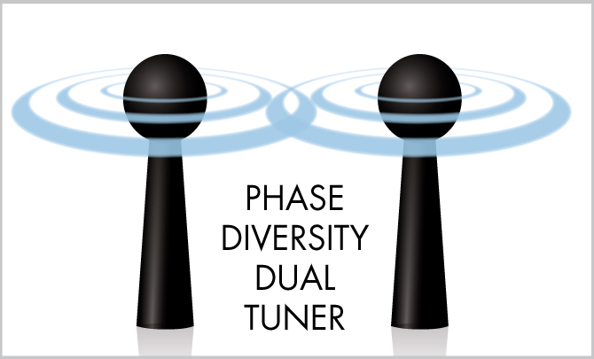 Funktion_Z-E2015_Tuner_with_DSP